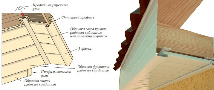 монтаж винилового сайдинга на фронтон