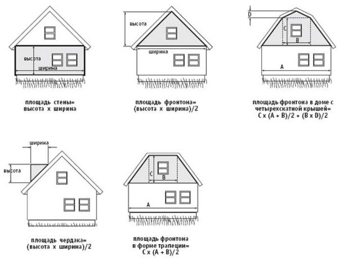 программа для расчета обшивки дома сайдингом